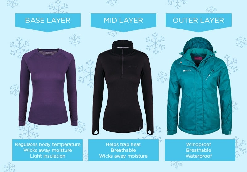 winter hiking Layering