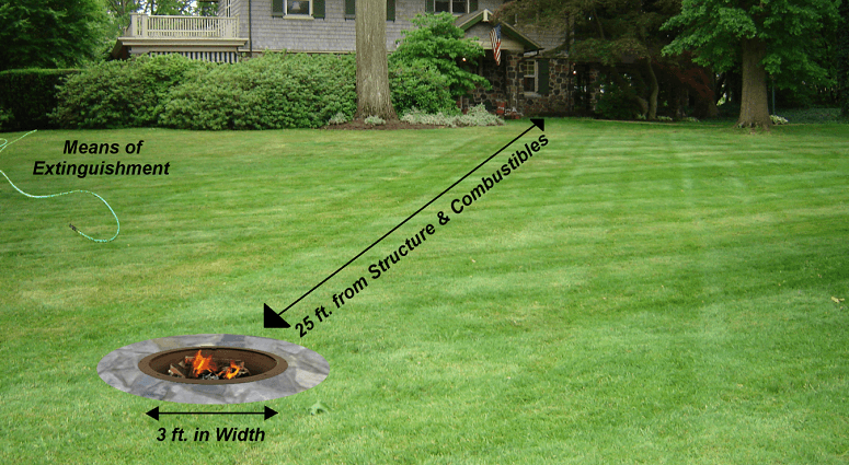 fire-pit-safety-tips-preparing